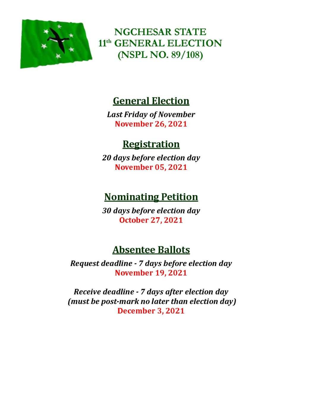 NGCHESAR ELECTION DEADLINE DATES